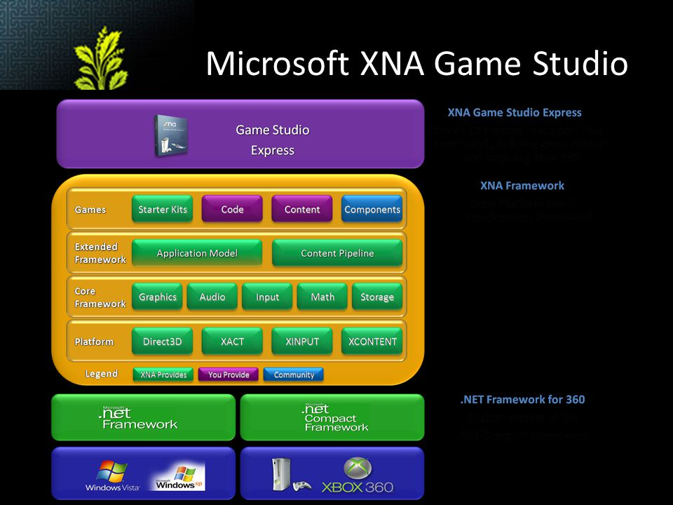 Microsoft XNA Game Studio