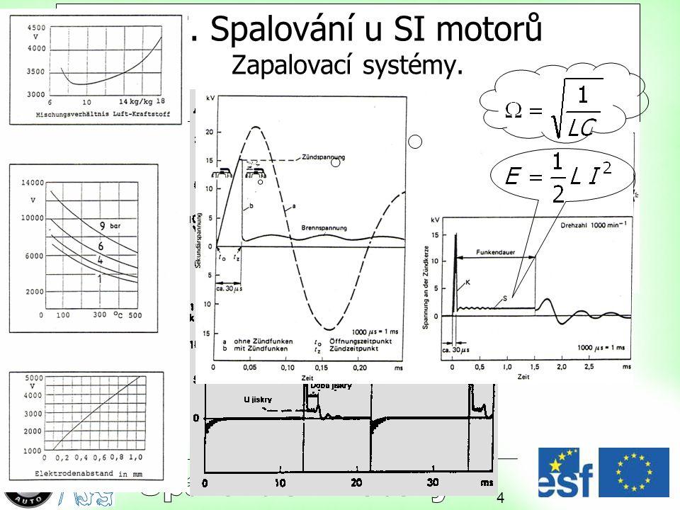 4 17. Spalování u SI motorů Zapalovací systémy. Průběh nabíjení magnetické ho pole v primáru cívky a vybíjení po přerušení primáru.