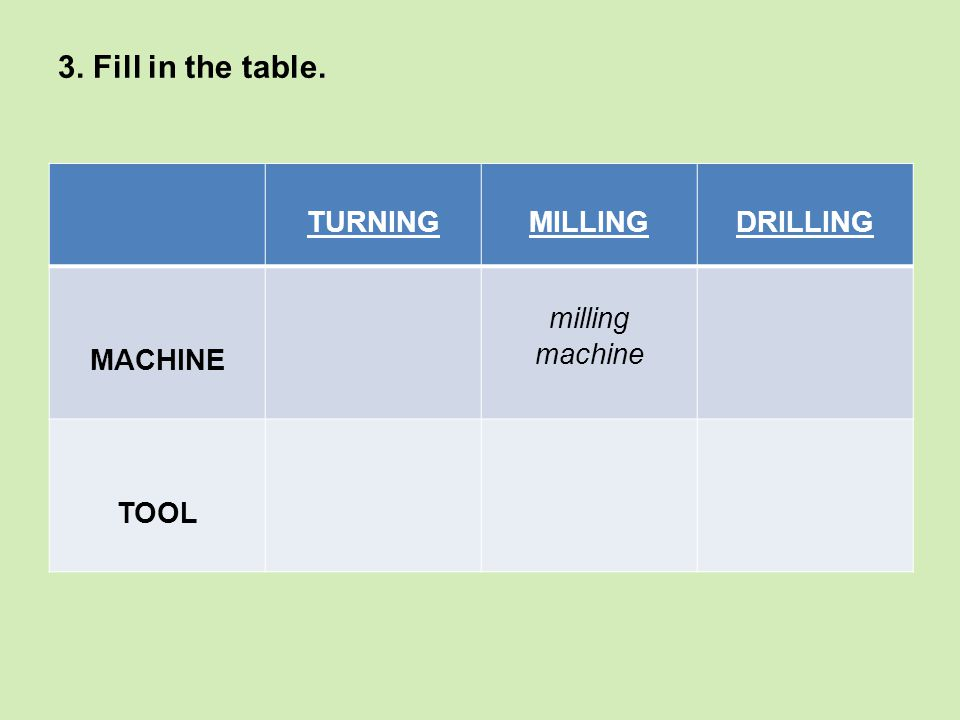 4.Choose the best answer. 1.Turning, milling and drilling are _____ machining processes.