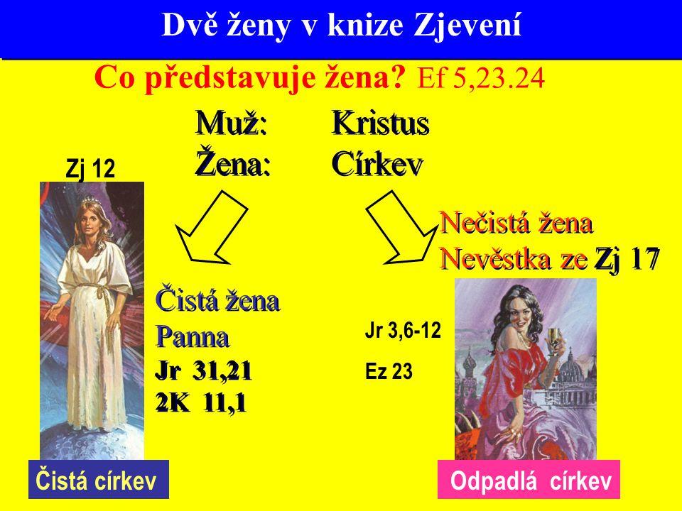 Muž: Kristus Žena: Církev Muž: Kristus Žena: Církev Dvě ženy v knize Zjevení Nečistá žena Nevěstka ze Zj 17 Nečistá žena Nevěstka ze Zj 17 Jr 3,6-12 E