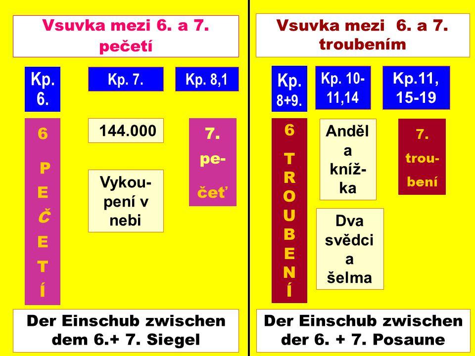 6TROUBENÍ6TROUBENÍ Anděl a kníž- ka 7. trou- bení Kp. 10- 11,14 Kp.11, 15-19 Kp. 8+9. Dva svědci a šelma Vsuvka mezi 6. a 7. troubením Kp. 6. 6 PEČETÍ