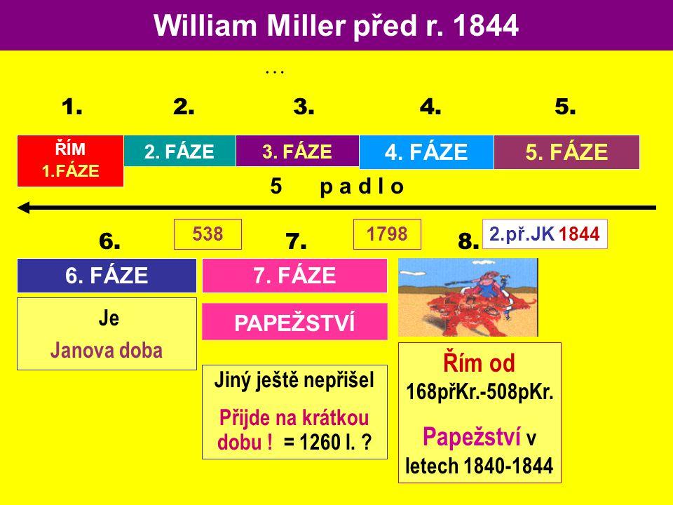 6. 7. 8. Das Tier ist der 8 te und ist einer von den 7 7. FÁZE William Miller před r. 1844 1. 2. 3. 4. 5. ŘÍM 1.FÁZE 2. FÁZE3. FÁZE 4. FÁZE5. FÁZE 6.