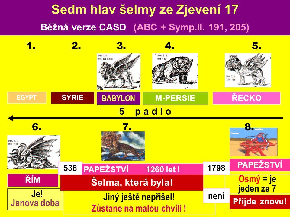 PAPEŽSTVÍ 1260 let ! 1. 2. 3. 4. 5. EGYPT SÝRIE BABYLON M-PERSIE 6. 7. 8. ŘECKO ŘÍM PAPEŽSTVÍ 1798 5 p a d l o Je! Janova doba Jiný ještě nepřišel! Zů