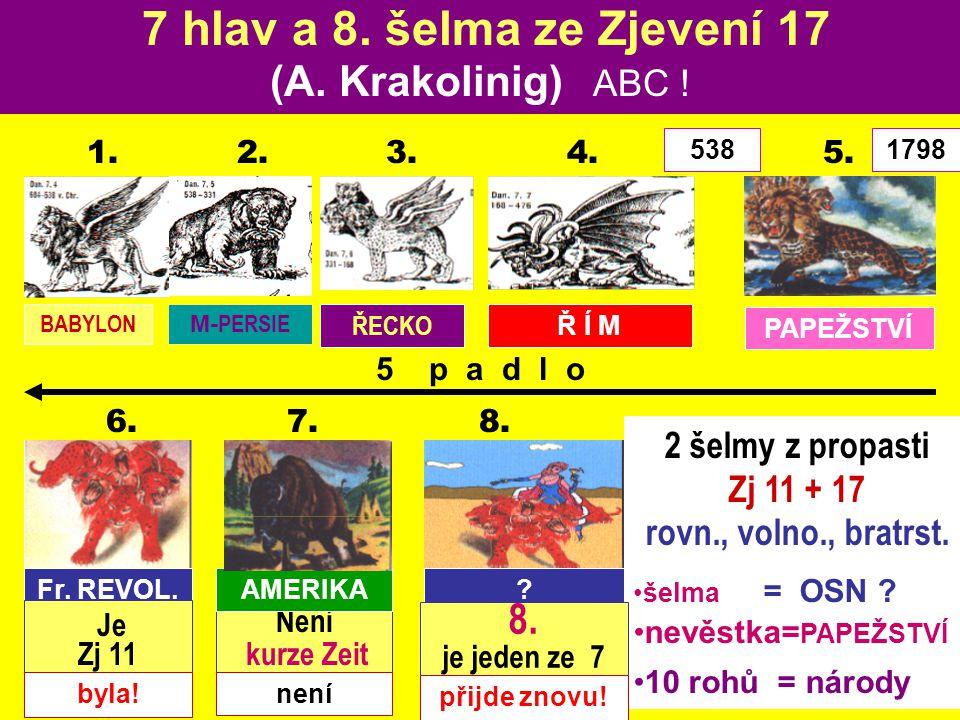 Není kurze Zeit BILD DES TIERES AMERIKA 7 hlav a 8. šelma ze Zjevení 17 (A. Krakolinig) ABC ! 1. 2. 3. 4. 5. BABYLON M- PERSIE ŘECKO Ř Í M 6. 7. 8. PA