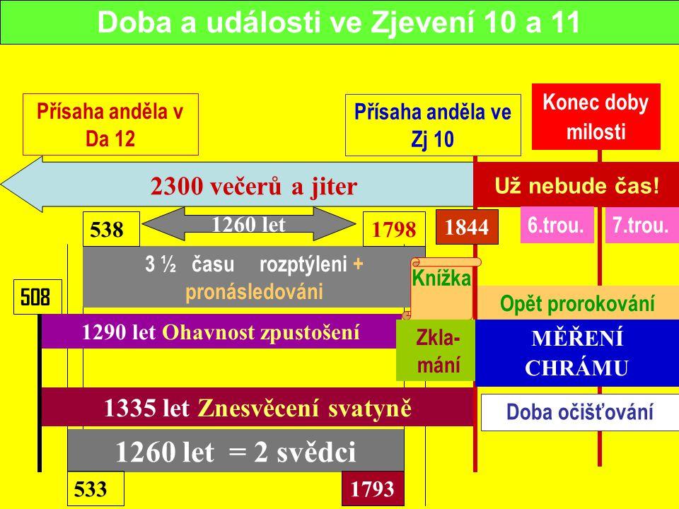 1260 let = 2 svědci 3 ½ času rozptýleni + pronásledováni 5381798 508508 1335 let Znesvěcení svatyně 1290 let Ohavnost zpustošení Přísaha anděla v Da 1