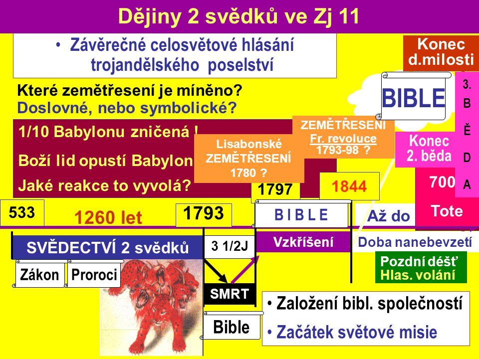 Které zemětřesení je míněno? Doslovné, nebo symbolické? Die traditionelle STA-Deutung ? 1/10 Babylonu zničená ! Boží lid opustí Babylon. Jaké reakce t