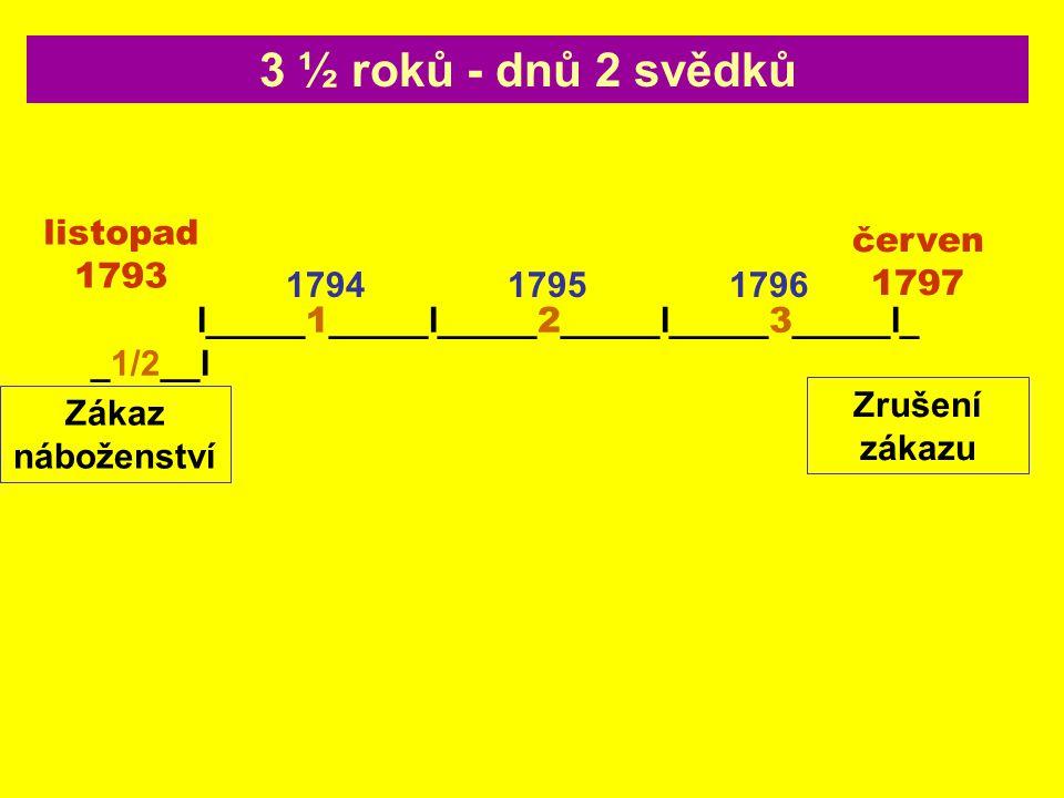 I_____ 1 _____I_____ 2 _____I_____ 3 _____I_ _1/2__I Zákaz náboženství Zrušení zákazu 17941795 červen 1797 listopad 1793 1796 3 ½ roků - dnů 2 svědků