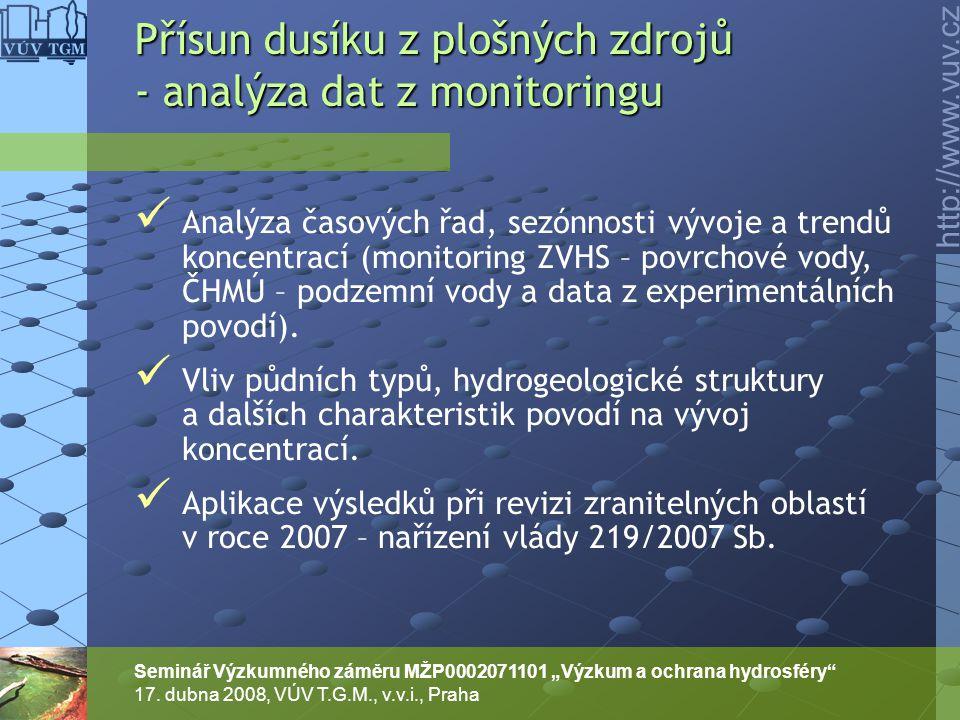 """http://www.vuv.cz Seminář Výzkumného záměru MŽP0002071101 """"Výzkum a ochrana hydrosféry"""" 17. dubna 2008, VÚV T.G.M., v.v.i., Praha Analýza časových řad"""