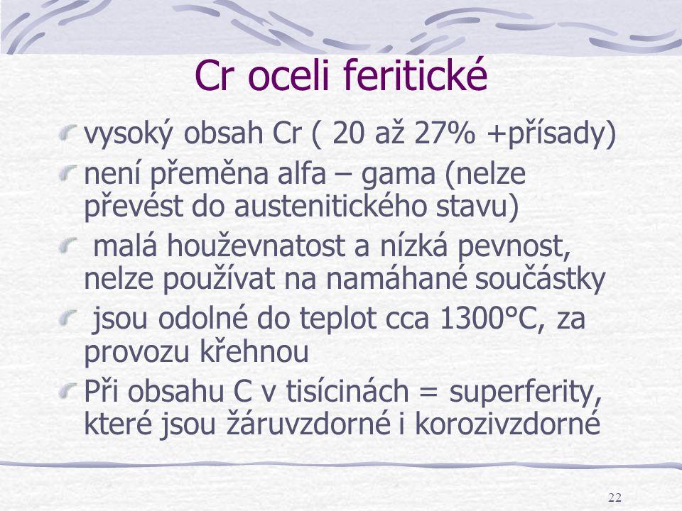 22 Cr oceli feritické vysoký obsah Cr ( 20 až 27% +přísady) není přeměna alfa – gama (nelze převést do austenitického stavu) malá houževnatost a nízká