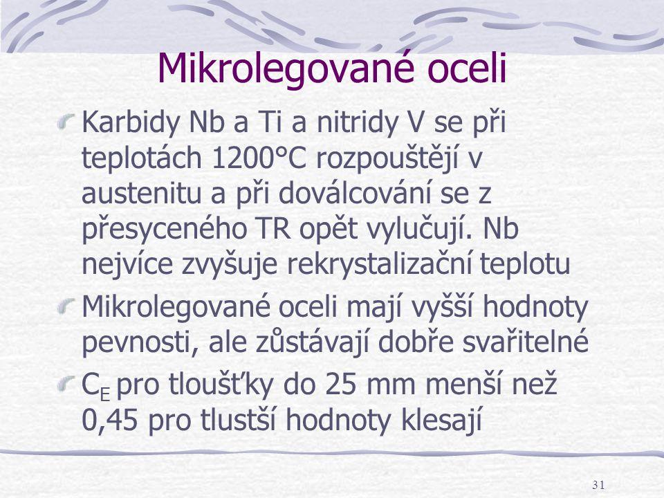 31 Mikrolegované oceli Karbidy Nb a Ti a nitridy V se při teplotách 1200°C rozpouštějí v austenitu a při doválcování se z přesyceného TR opět vylučují