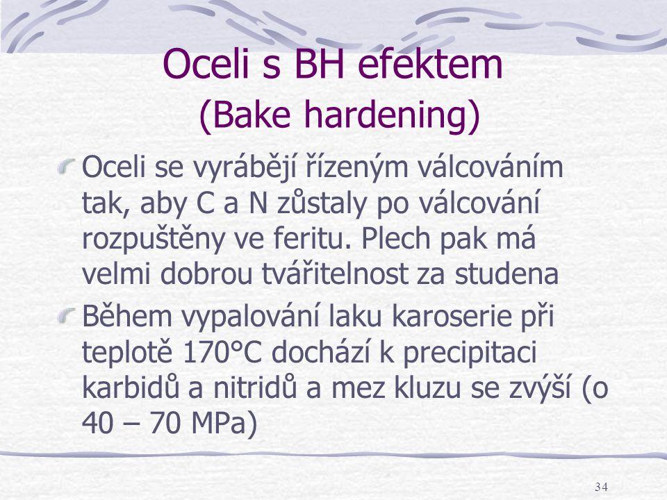 34 Oceli s BH efektem (Bake hardening) Oceli se vyrábějí řízeným válcováním tak, aby C a N zůstaly po válcování rozpuštěny ve feritu. Plech pak má vel