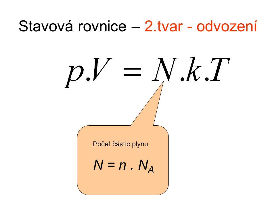 Stavová rovnice – 2.tvar - odvození Počet částic plynu N = n. N A