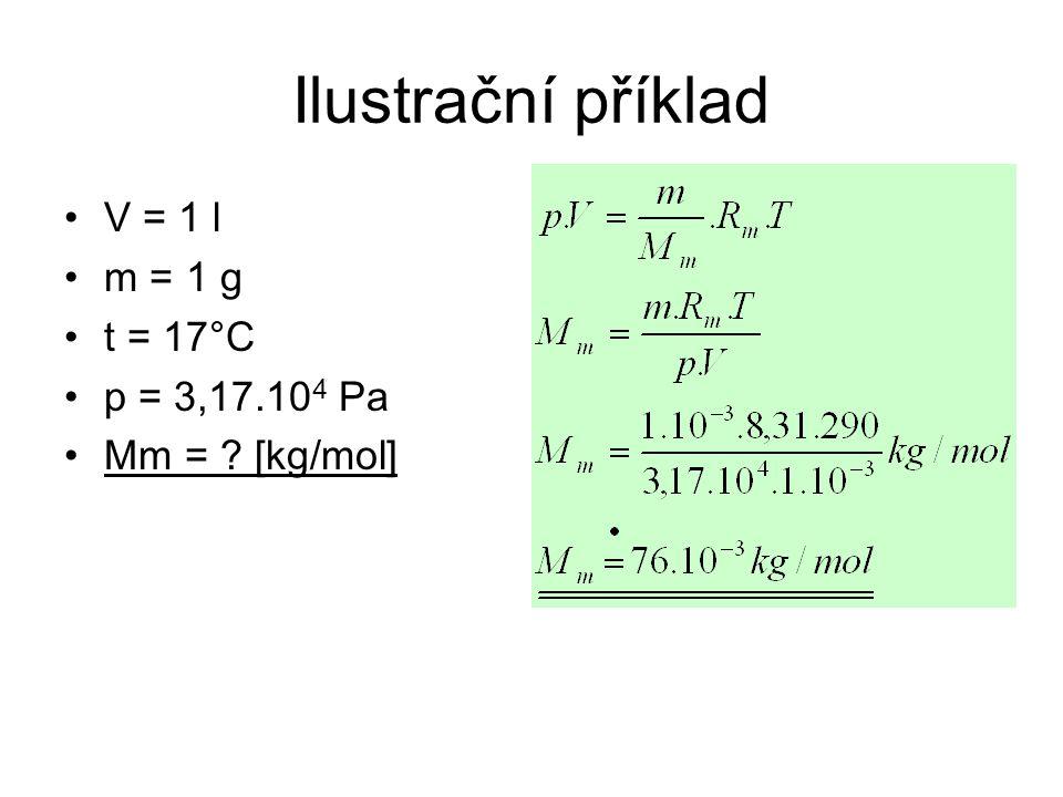 Ilustrační příklad V = 1 l m = 1 g t = 17°C p = 3,17.10 4 Pa Mm = ? [kg/mol]