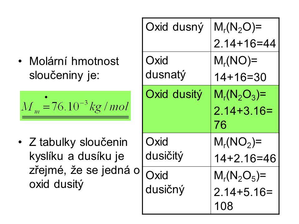 Molární hmotnost sloučeniny je: Z tabulky sloučenin kyslíku a dusíku je zřejmé, že se jedná o oxid dusitý Oxid dusnýM r (N 2 O)= 2.14+16=44 Oxid dusnatý M r (NO)= 14+16=30 Oxid dusitýM r (N 2 O 3 )= 2.14+3.16= 76 Oxid dusičitý M r (NO 2 )= 14+2.16=46 Oxid dusičný M r (N 2 O 5 )= 2.14+5.16= 108