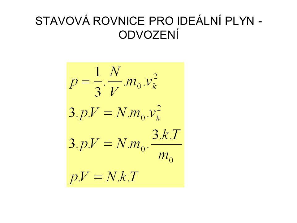 Stavová rovnice – shrnutí