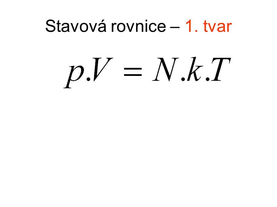Tlak plynu Objem plynu Počet částic plynu Boltzmannova konstanta Termodynamická teplota plynu