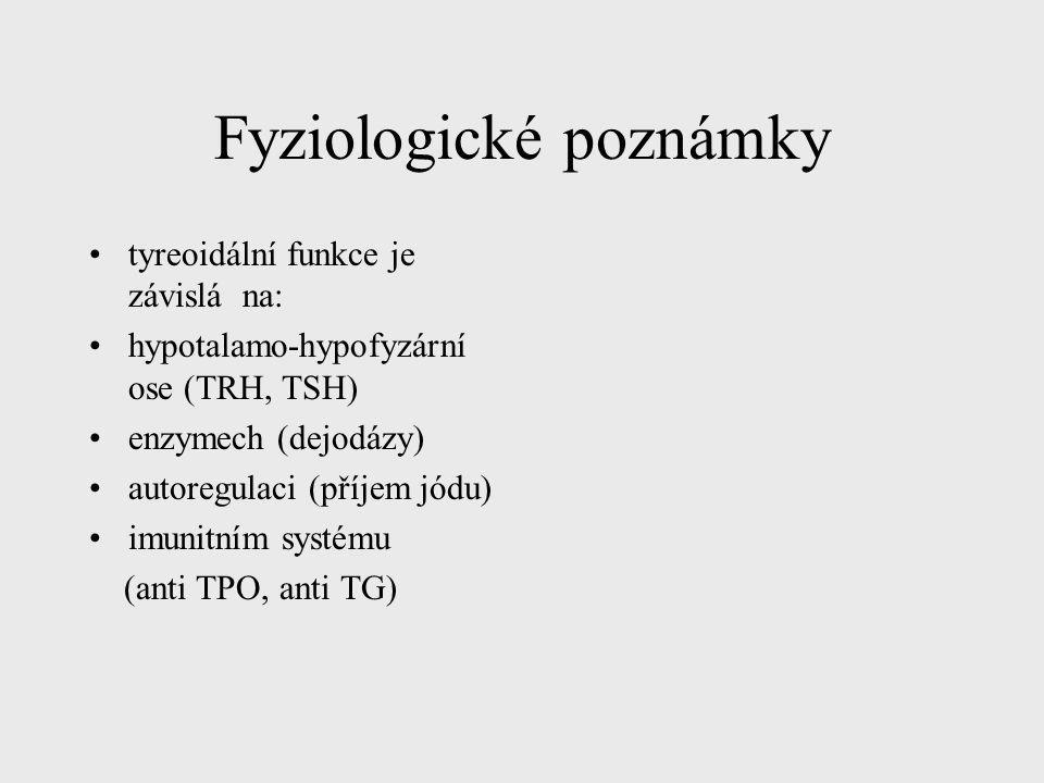 Fyziologické poznámky tyreoidální funkce je závislá na: hypotalamo-hypofyzární ose (TRH, TSH) enzymech (dejodázy) autoregulaci (příjem jódu) imunitním