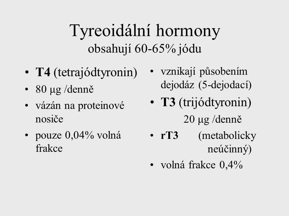 Tyreoidální hormony obsahují 60-65% jódu T4 (tetrajódtyronin) 80 μg /denně vázán na proteinové nosiče pouze 0,04% volná frakce vznikají působením dejo