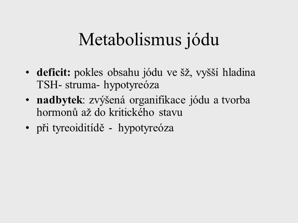 Metabolismus jódu deficit: pokles obsahu jódu ve šž, vyšší hladina TSH- struma- hypotyreóza nadbytek: zvýšená organifikace jódu a tvorba hormonů až do