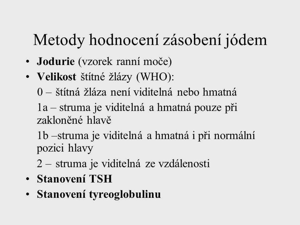 Metody hodnocení zásobení jódem Jodurie (vzorek ranní moče) Velikost štítné žlázy (WHO): 0 – štítná žláza není viditelná nebo hmatná 1a – struma je vi