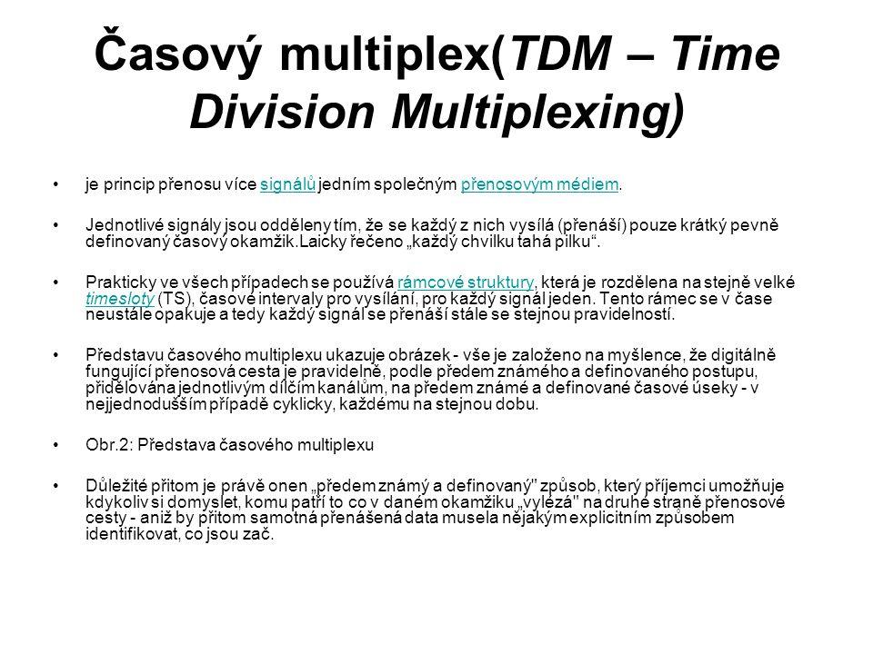 Časový multiplex(TDM – Time Division Multiplexing) je princip přenosu více signálů jedním společným přenosovým médiem.signálůpřenosovým médiem Jednotl