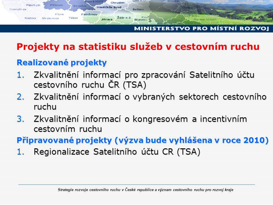 Strategie rozvoje cestovního ruchu v České republice a význam cestovního ruchu pro rozvoj kraje Projekty na statistiku služeb v cestovním ruchu Realiz