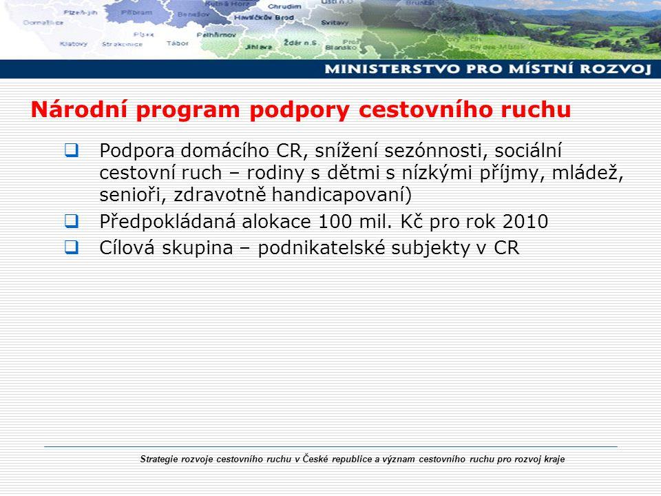 Strategie rozvoje cestovního ruchu v České republice a význam cestovního ruchu pro rozvoj kraje Národní program podpory cestovního ruchu  Podpora dom