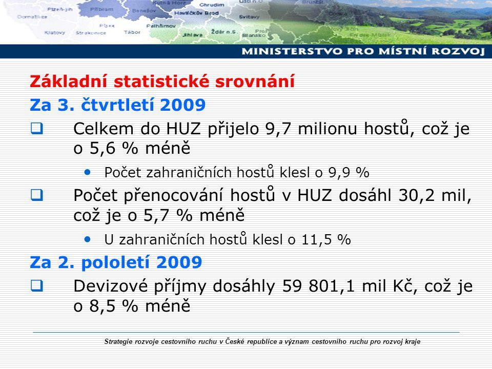 Strategie rozvoje cestovního ruchu v České republice a význam cestovního ruchu pro rozvoj kraje Základní statistické srovnání Za 3. čtvrtletí 2009  C