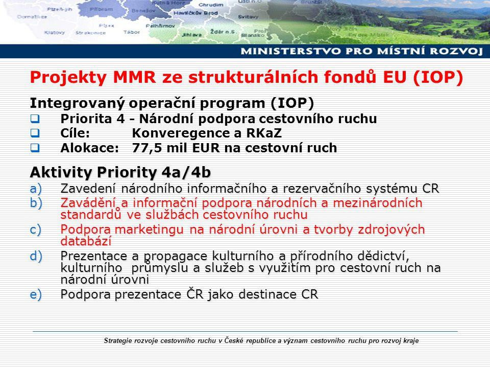 Strategie rozvoje cestovního ruchu v České republice a význam cestovního ruchu pro rozvoj kraje Projekty MMR ze strukturálních fondů EU (IOP) Integrov