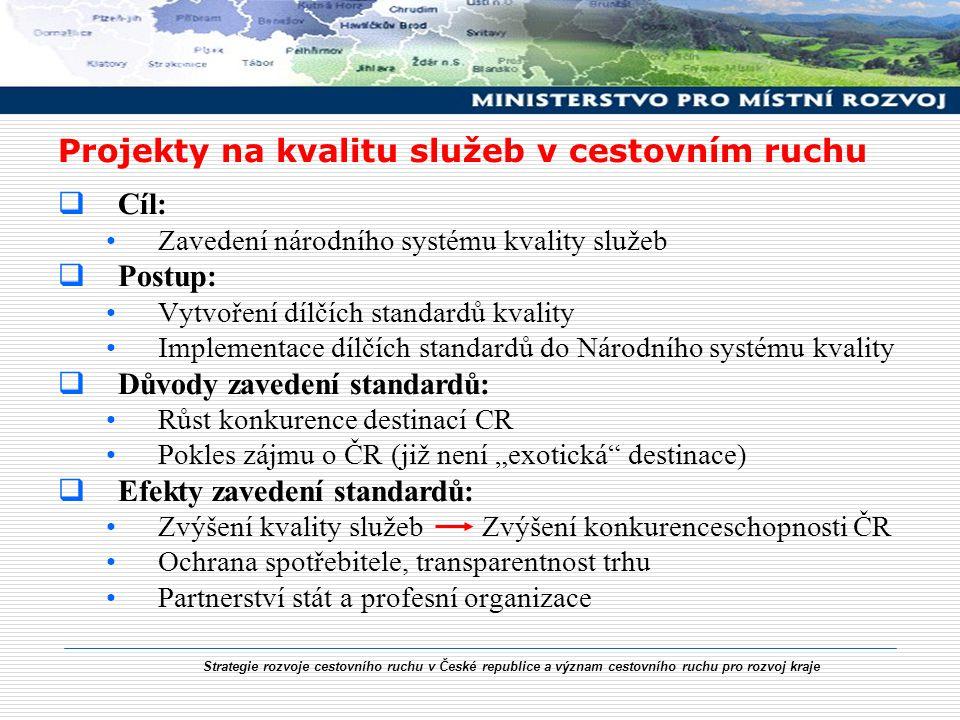 Strategie rozvoje cestovního ruchu v České republice a význam cestovního ruchu pro rozvoj kraje Projekty na kvalitu služeb v cestovním ruchu  Cíl: Za