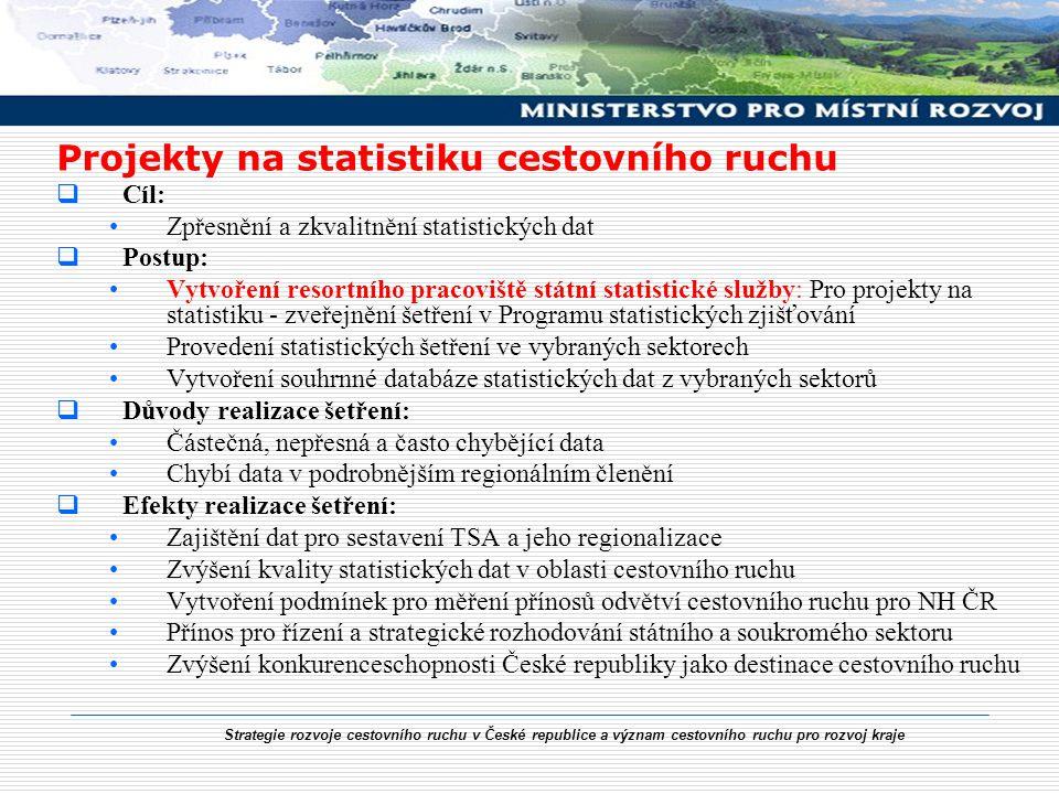 Strategie rozvoje cestovního ruchu v České republice a význam cestovního ruchu pro rozvoj kraje Projekty na statistiku cestovního ruchu  Cíl: Zpřesně