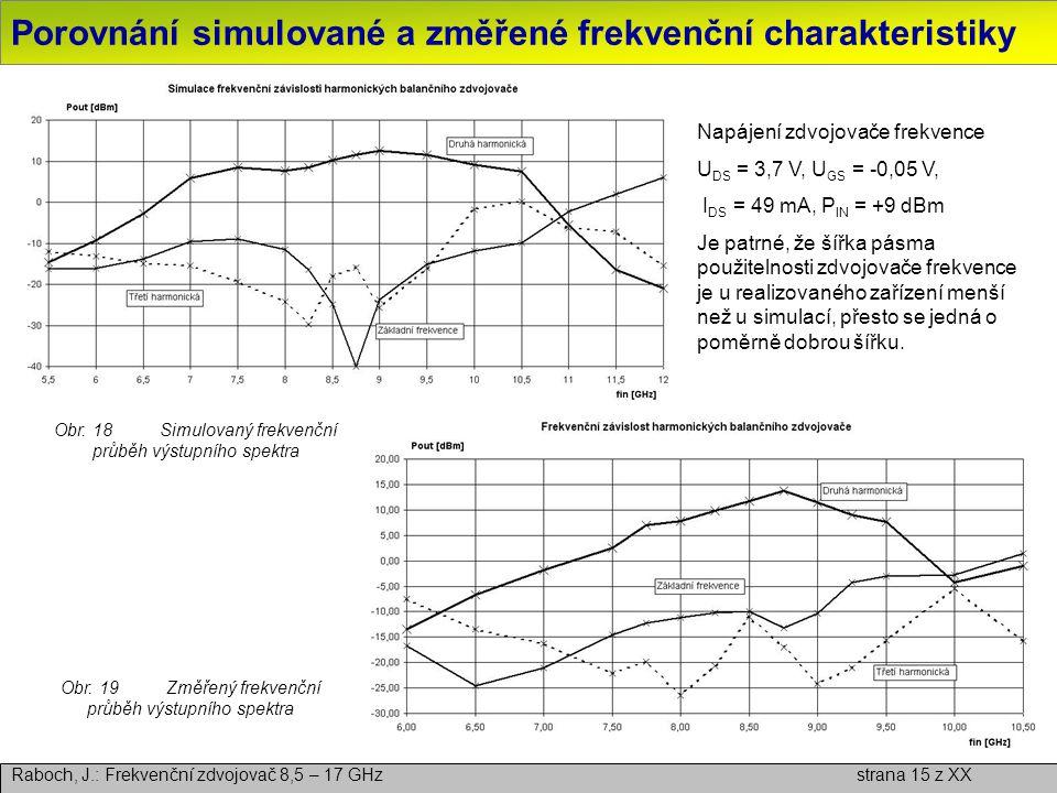 Porovnání simulované a změřené frekvenční charakteristiky Raboch, J.: Frekvenční zdvojovač 8,5 – 17 GHz strana 15 z XX Napájení zdvojovače frekvence U