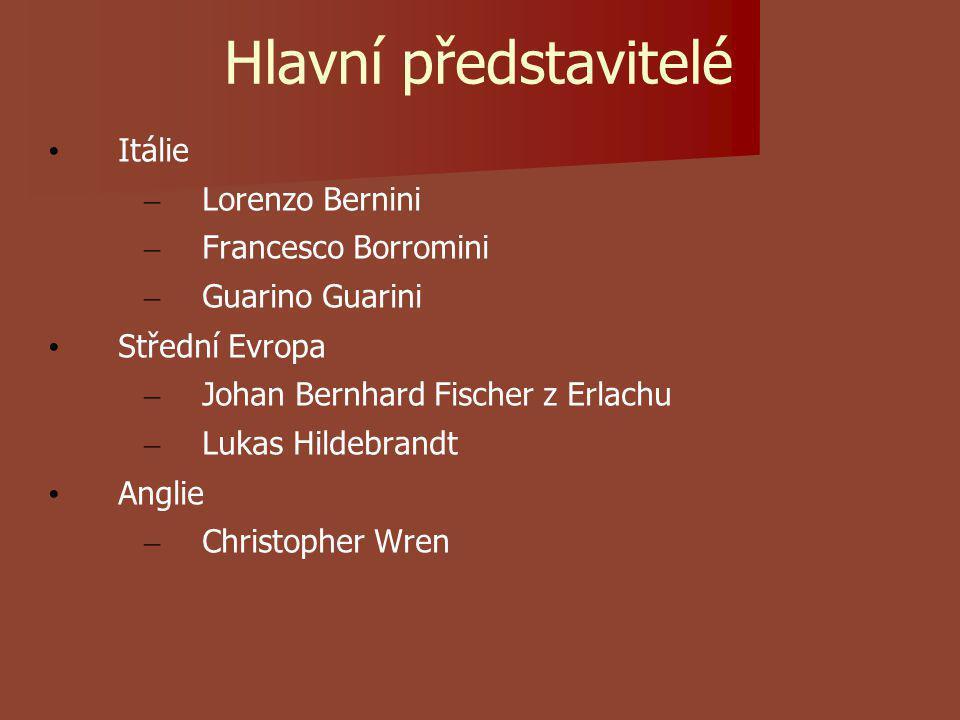 Hlavní představitelé Itálie – Lorenzo Bernini – Francesco Borromini – Guarino Guarini Střední Evropa – Johan Bernhard Fischer z Erlachu – Lukas Hildebrandt Anglie – Christopher Wren