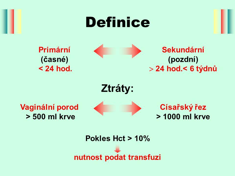 Definice Pokles Hct > 10% nutnost podat transfuzi Sekundární (pozdní)  24 hod.< 6 týdnů Primární (časné) < 24 hod. Ztráty: Vaginální porod > 500 ml k