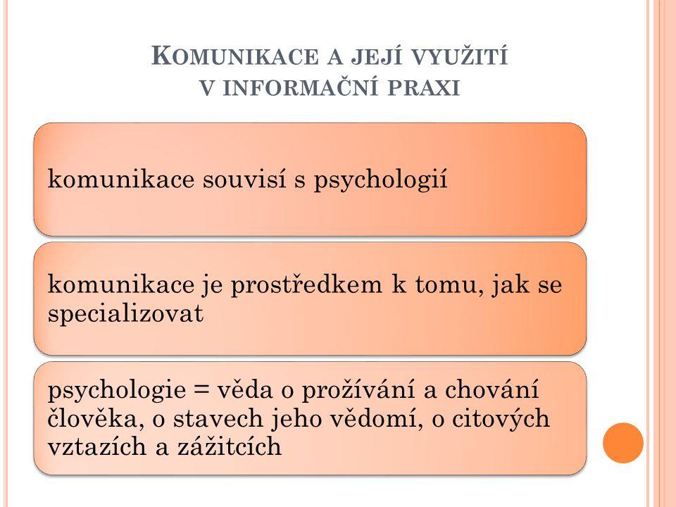 K OMUNIKACE A JEJÍ VYUŽITÍ V INFORMAČNÍ PRAXI komunikace souvisí s psychologií komunikace je prostředkem k tomu, jak se specializovat psychologie = věda o prožívání a chování člověka, o stavech jeho vědomí, o citových vztazích a zážitcích