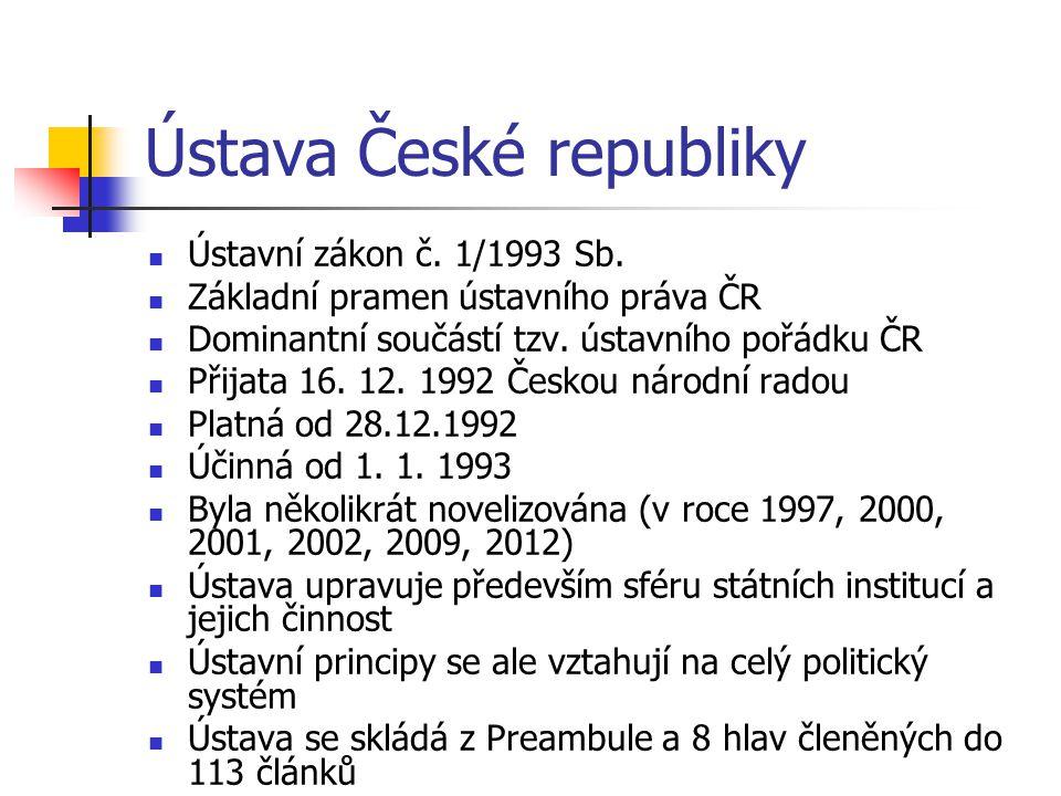 Obsah Ústavy Preambule Úvodní část Ústavy Vyjadřuje hodnoty a tradice, ke kterým se stát hlásí Má i svůj právní význam – slouží jako pramen pro výklad případných sporných ústavních momentů 8 Hlav Ústavy I.Základní ustanovení II.Moc zákonodárná III.Moc výkonná IV.Moc soudní V.Nejvyšší kontrolní úřad VI.Česká národní banka VII.Územní samospráva VIII.Přechodná a závěrečná ustanovení