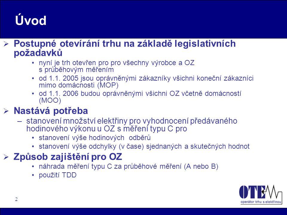 2 Úvod  Postupné otevírání trhu na základě legislativních požadavků nyní je trh otevřen pro pro všechny výrobce a OZ s průběhovým měřením od 1.1.