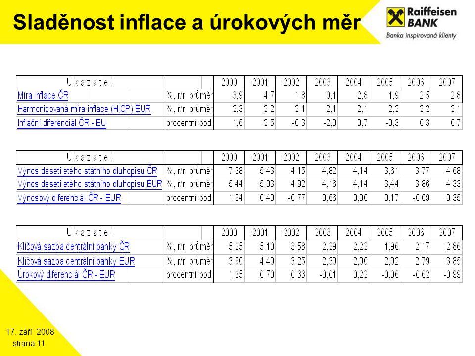 17. září 2008 strana 11 Sladěnost inflace a úrokových měr
