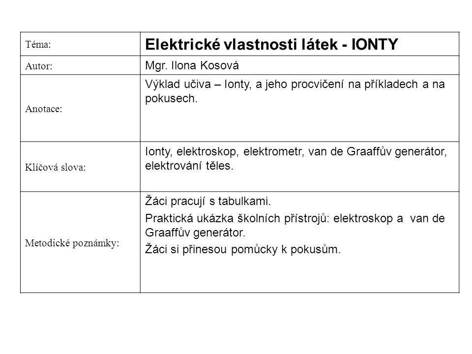 Téma: Elektrické vlastnosti látek - IONTY Autor: Mgr. Ilona Kosová Anotace: Výklad učiva – Ionty, a jeho procvičení na příkladech a na pokusech. Klíčo