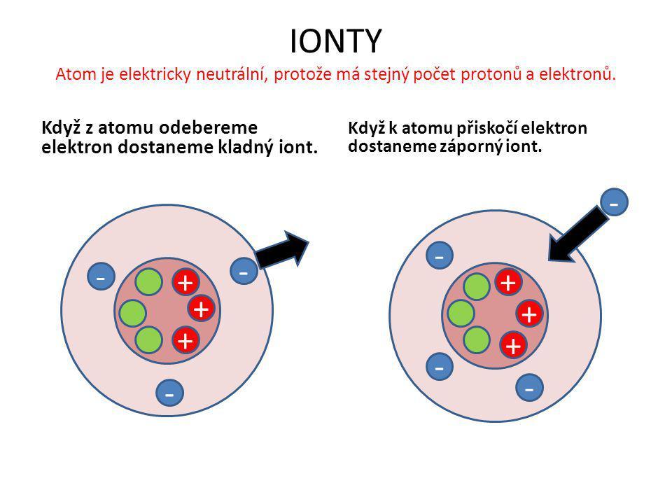 IONTY Atom je elektricky neutrální, protože má stejný počet protonů a elektronů. Když z atomu odebereme elektron dostaneme kladný iont. Když k atomu p