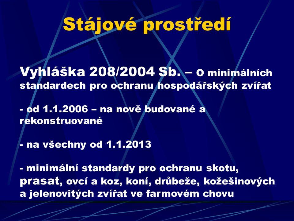 Stájové prostředí Vyhláška 208/2004 Sb.