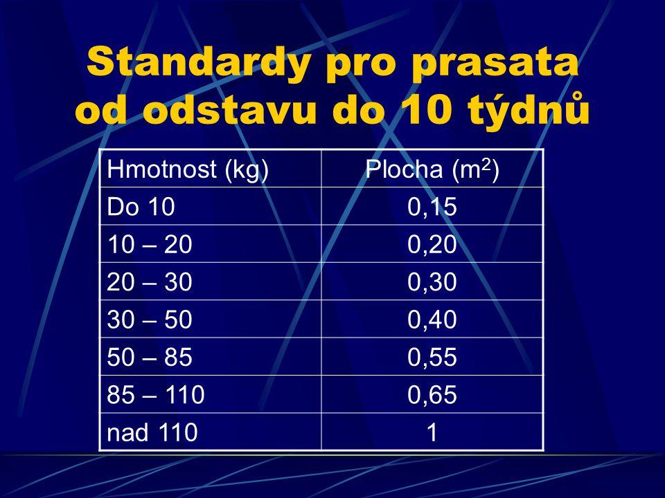 Standardy pro prasata od odstavu do 10 týdnů Hmotnost (kg)Plocha (m 2 ) Do 100,15 10 – 200,20 20 – 300,30 30 – 500,40 50 – 850,55 85 – 1100,65 nad 1101
