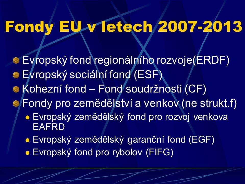 Fondy EU v letech 2007-2013 Evropský fond regionálního rozvoje(ERDF) Evropský sociální fond (ESF) Kohezní fond – Fond soudržnosti (CF) Fondy pro zemědělství a venkov (ne strukt.f) Evropský zemědělský fond pro rozvoj venkova EAFRD Evropský zemědělský garanční fond (EGF) Evropský fond pro rybolov (FIFG)