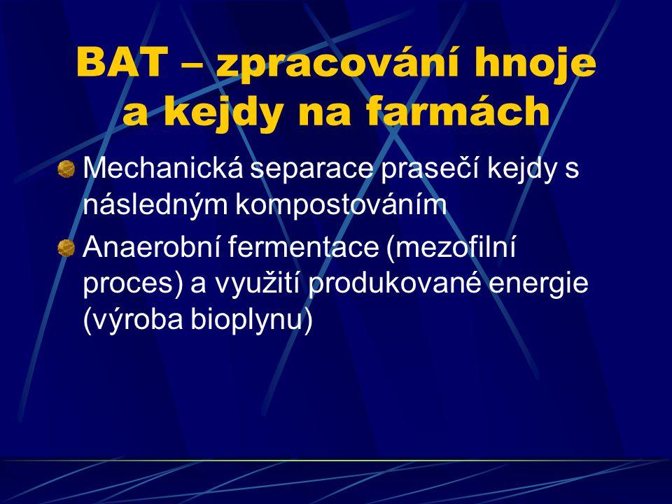 BAT – zpracování hnoje a kejdy na farmách Mechanická separace prasečí kejdy s následným kompostováním Anaerobní fermentace (mezofilní proces) a využití produkované energie (výroba bioplynu)