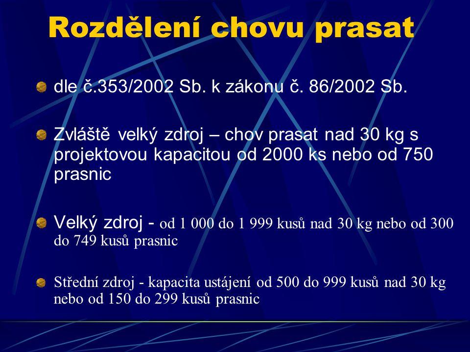 Rozdělení chovu prasat dle č.353/2002 Sb. k zákonu č.