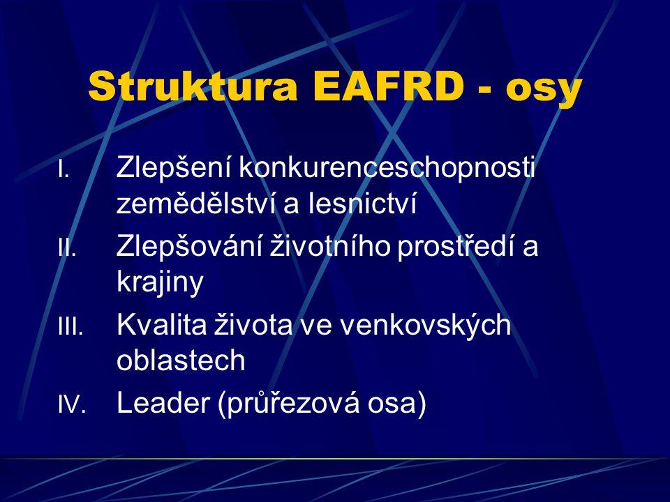 Struktura EAFRD - osy I. Zlepšení konkurenceschopnosti zemědělství a lesnictví II.