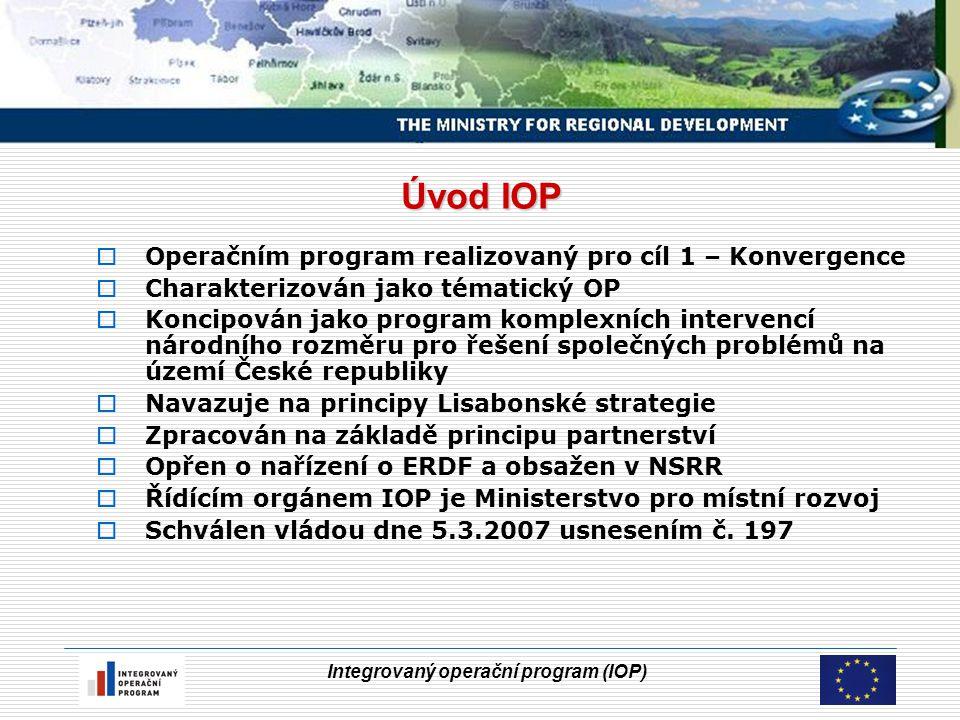 Integrovaný operační program (IOP) Prioritní osa 3 – Národní podpora územního rozvoje Priorita je zaměřena na zlepšení efektivity řízení a koordinace sektorů - cestovního ruchu - kultury - bydlení - tvorby územních plánů Prioritní osa obsahuje 4 oblasti intervence.