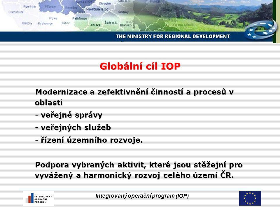 Integrovaný operační program (IOP) Globální cíl IOP Modernizace a zefektivnění činností a procesů v oblasti Modernizace a zefektivnění činností a procesů v oblasti - veřejné správy - veřejné správy - veřejných služeb - veřejných služeb - řízení územního rozvoje.