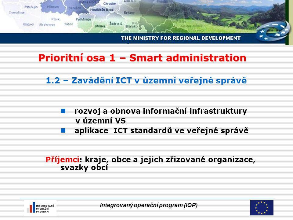 Integrovaný operační program (IOP) Prioritní osa 1 – Smart administration 1.2 – Zavádění ICT v územní veřejné správě rozvoj a obnova informační infrastruktury v územní VS aplikace ICT standardů ve veřejné správě Příjemci: kraje, obce a jejich zřizované organizace, svazky obcí