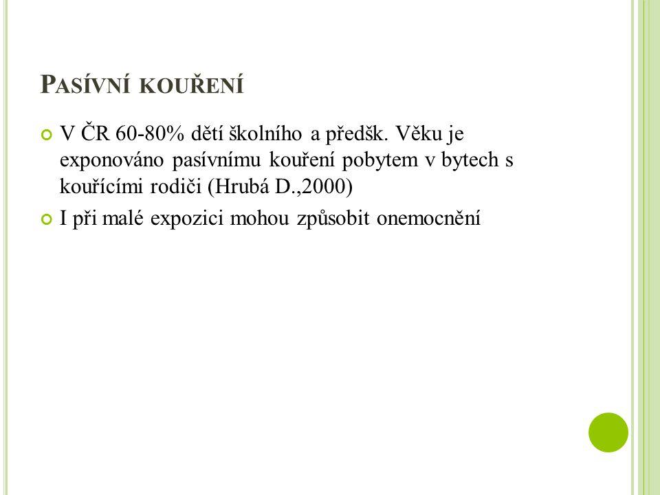 P ASÍVNÍ KOUŘENÍ V ČR 60-80% dětí školního a předšk.